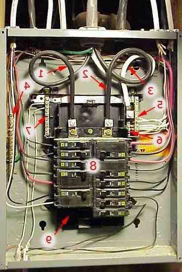 Comment amener de l'électricité ?