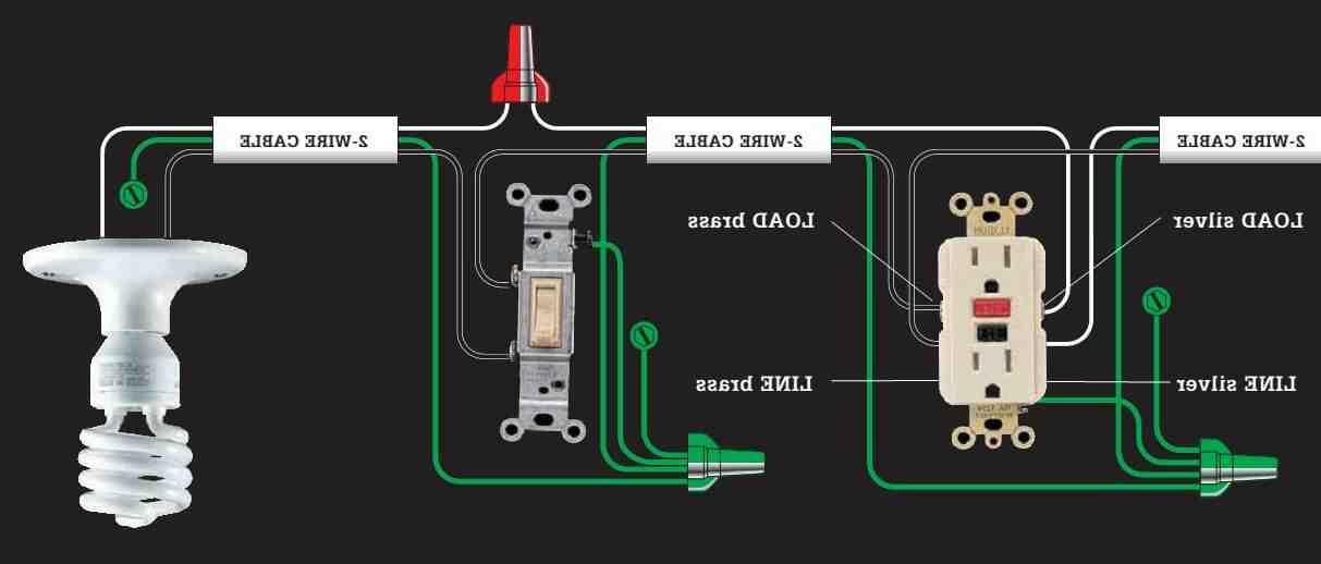 Comment débloquer un interrupteur ?