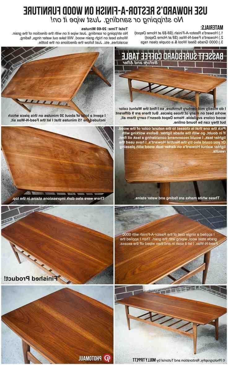 Comment poncer un meuble vernis ?