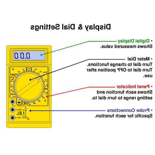 Comment savoir si le courant passe avec un multimètre ?